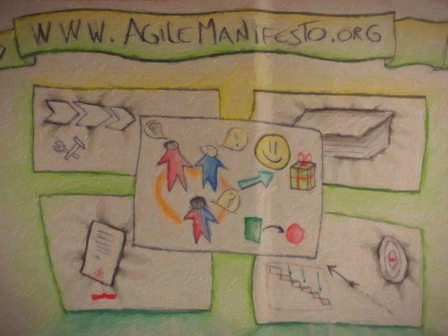 agile-manifesto-cartoon-1024x768-impasto-vignette